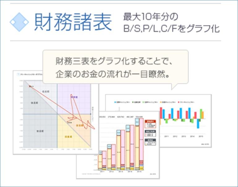 GMOクリック証券_財務諸表